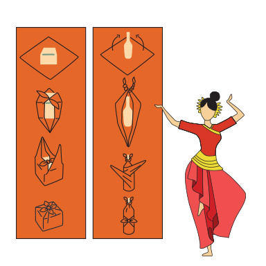 Furoshiki Anleitung